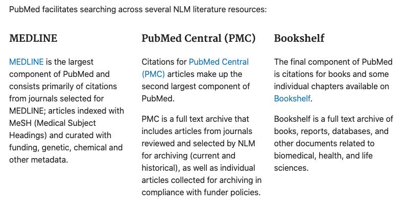 Dónde busca PubMed